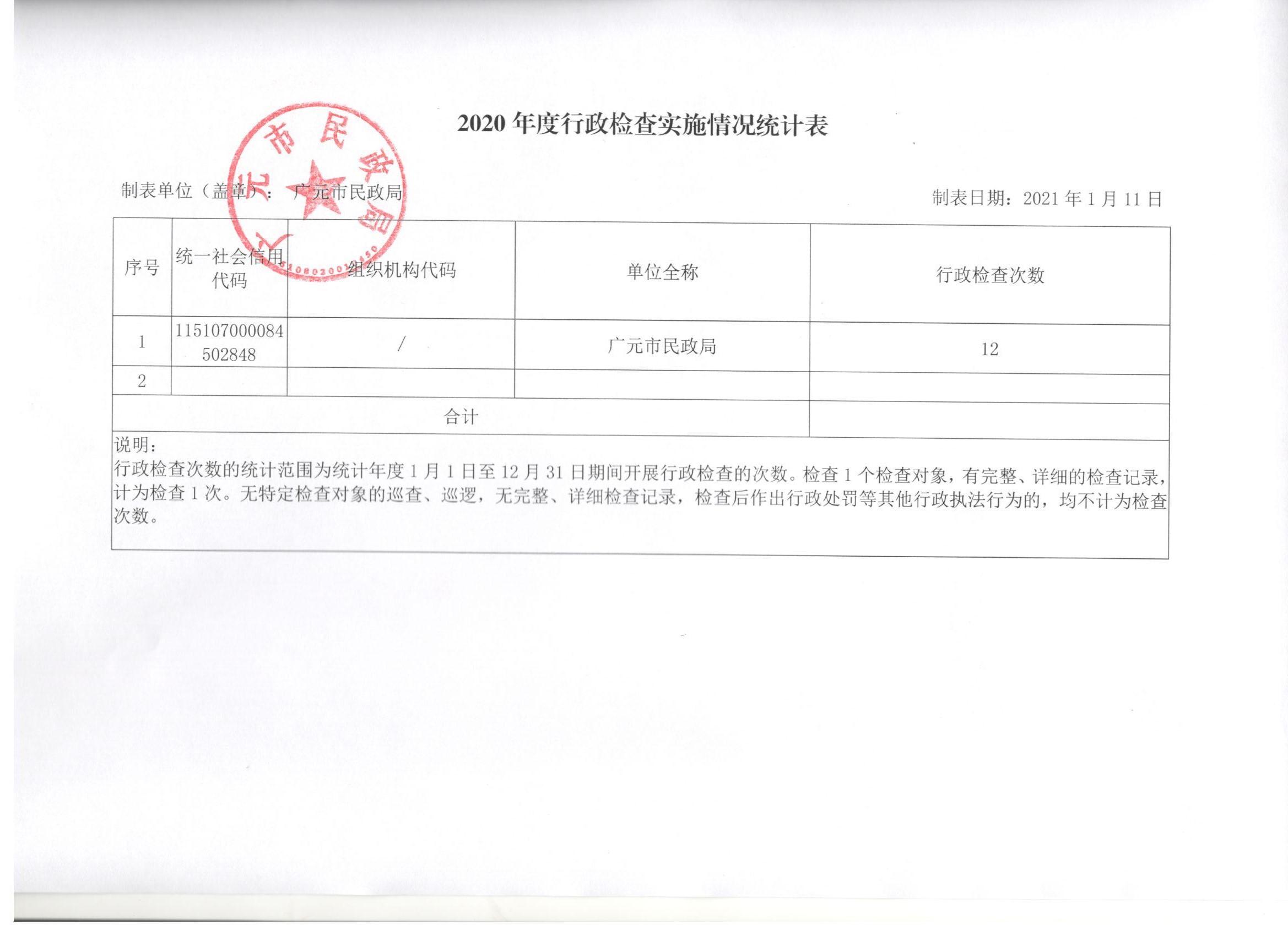 广安市广安区民政局_广元市民政局2020年行政执法公示-广元市民政局